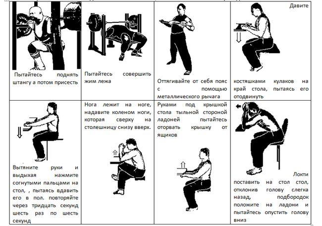 Ізометричні вправи: користь і виконання для красивої, підтягнутою фігури