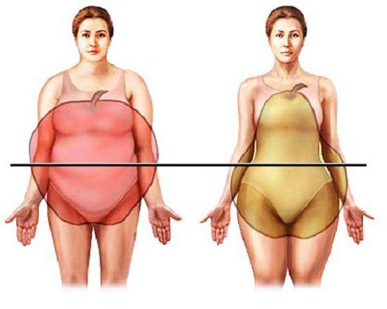 Як схуднути за фігурою типу