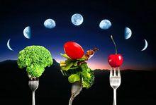 Місяць допоможе схуднути: схуднення за місячним календарем