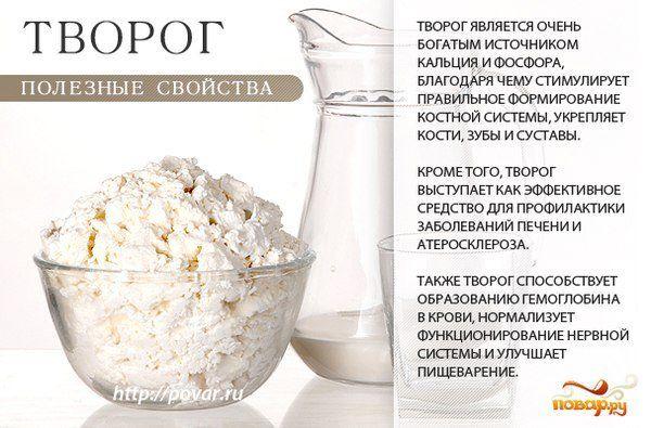 Користь і шкода сиру: кому цей продукт необхідно вживати в першу чергу