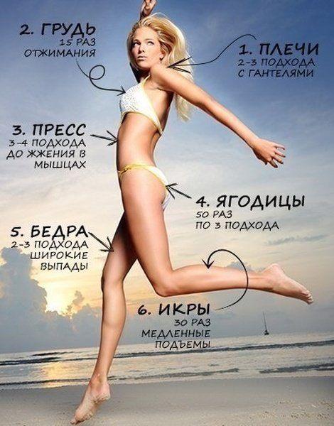 Вправи для фігури: щоденний комплекс, що дає швидкий видимий результат