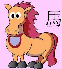 Східний гороскоп на 2017 рік коня
