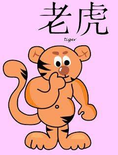 Східний гороскоп на 2017 рік тигр